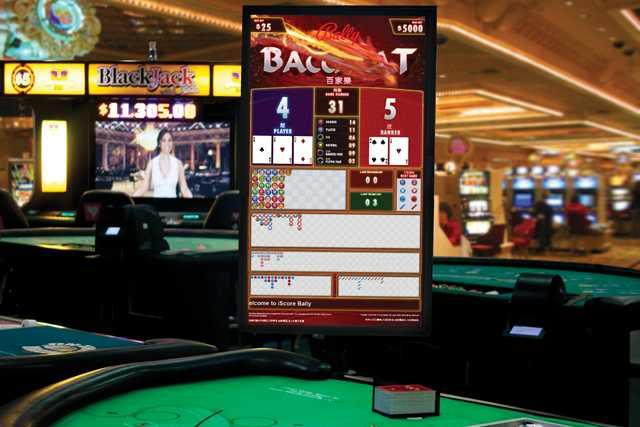 i-SCORE™ PLUS это 24-дюймовый, двухсторонний дисплей, обладает передовой графикой и анимацией, тем самым привлекая игроков отображая результаты и тренды игры.